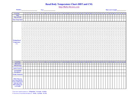 ovulation basal body temperature chart printable
