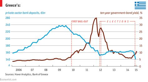 Mba Theory Of Consumption by Daily Chart Payback Time The Economist
