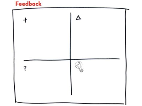 design thinking quadrant 4 quadrant test