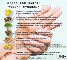 home remedies for carpal tunnel carpal tunnel remedies useful tips