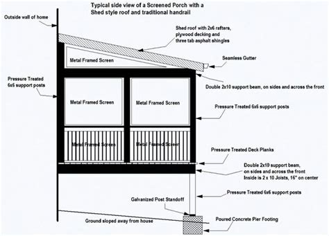 screened in deck plans screened in deck for more comfortable outdoor resting