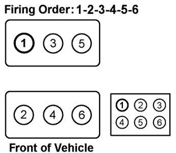mazda 6 cylinder numbering isuzu 1 6 l engine diagram get free image about wiring