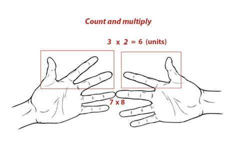 how can i learn my multiplication fast tricks to learn times 8 number names worksheets