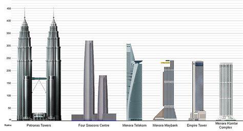 Petronas Twin Towers Floor Plan by Petronas Twin Towers