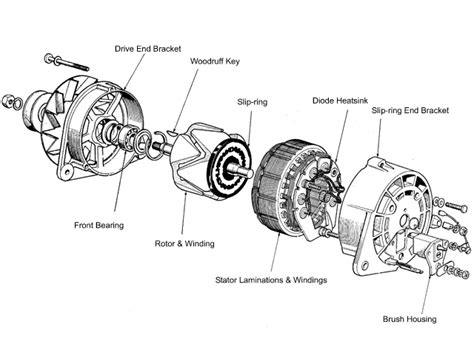 alternator diagram 3 wire chevy alternator wiring diagram get free image