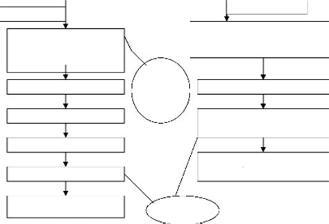comment faire un diagramme en baton sur libre office memoire transformation traditionnelle et