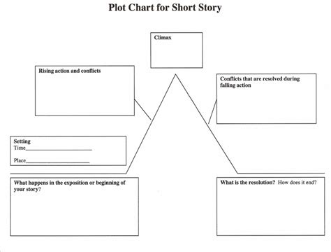 plot diagram template story structure and plot from rubbish to publish