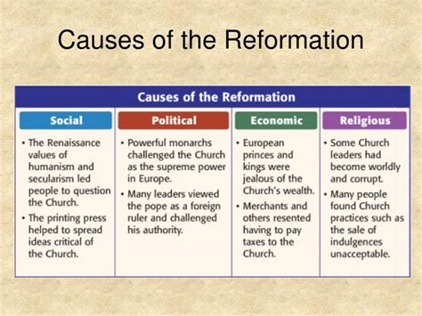 the reformation chapter ppt download ppt the renaissance aks 38 ch 17 powerpoint presentation id 3028236