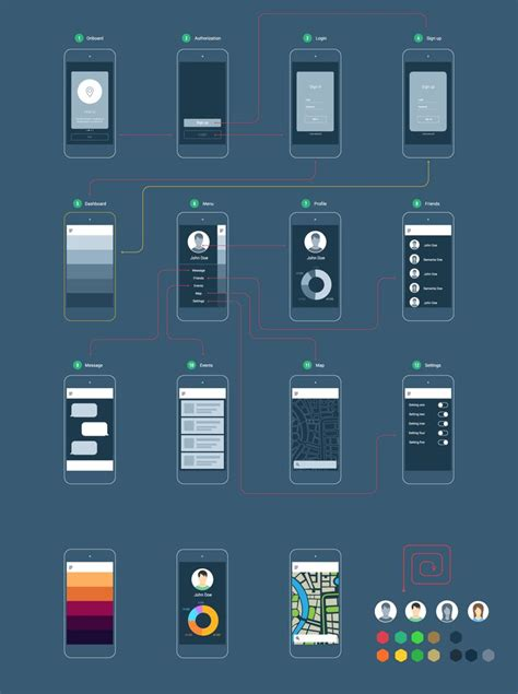 app layout design download the 279 best images about wireframes on pinterest app