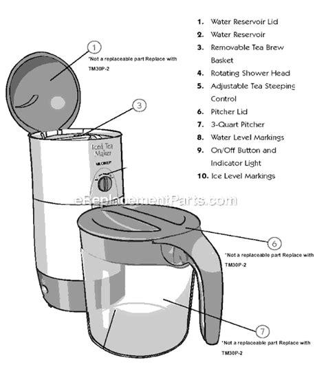 mr coffee parts diagram mr coffee tm32p parts list and diagram
