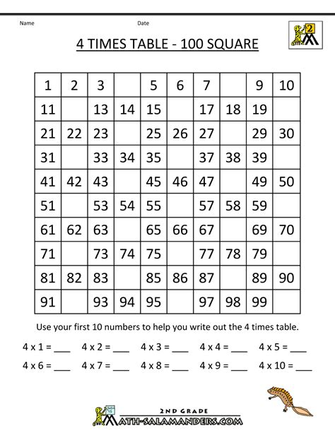 4 times table worksheet 4 times table