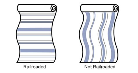 fabric layout definition railroaded fabric
