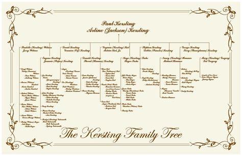 printable descendant family tree family tree genealogy descendant chart