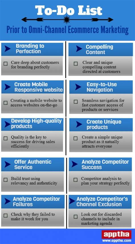 ecommerce marketing strategy template marketing infographic ideas for a digital market sema