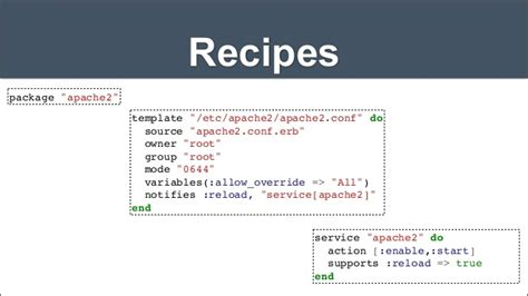 chef template variables chef fundamentals series module 1 overview of chef