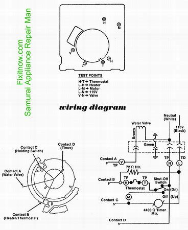 whirlpool built modular icemaker wiring diagram and test