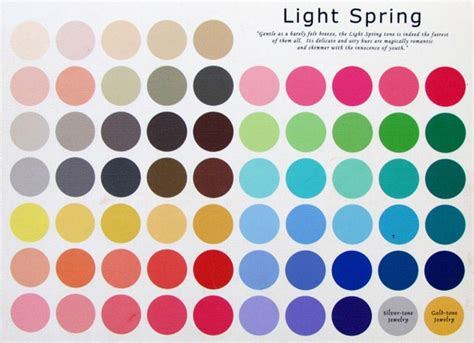 lights are us springs light on type 1 polyvore and wardrobes