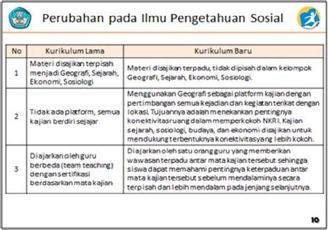 Ips Pengetahuan Sosial 5 Sd elemen elemen perubahan pada kurikulum 2013 info para guru siswa