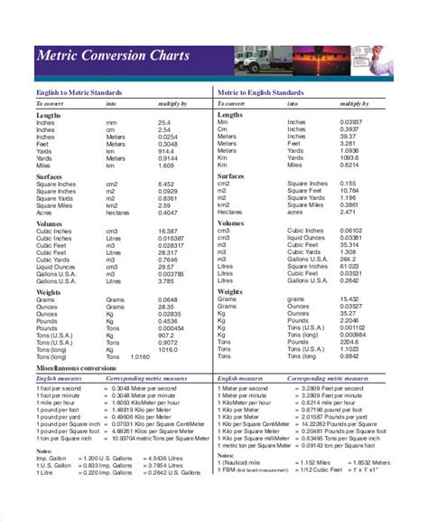 converter quintal to ton 8 metric weight conversion chart templates free sle