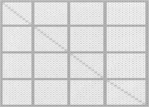 Multiplication Table 50x50 by Multiplication Table 50x50 Free Printable 8 Best Images