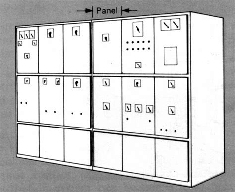Panel Distribusi ilmu listrik pelajaran listrik hamadun
