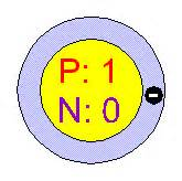 Elements have only one form of atom like hydrogen oxygen carbon and
