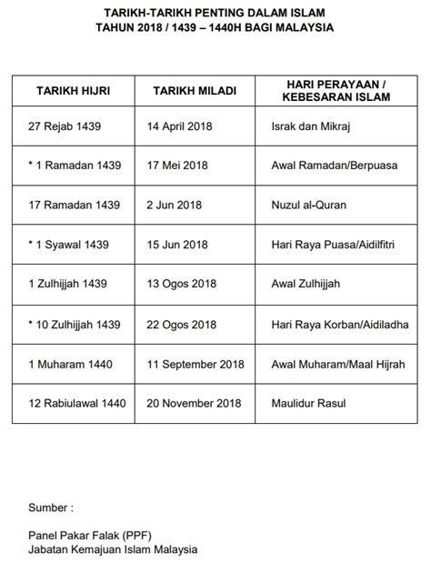 Kalender 2018 Malaysia Islam Kalendar Islam 2018 Tahun 1439 Hijrah Terkini
