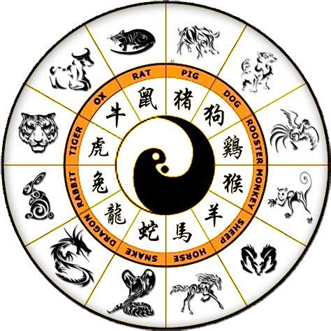 pandora chinese zodiac dangles charms addict