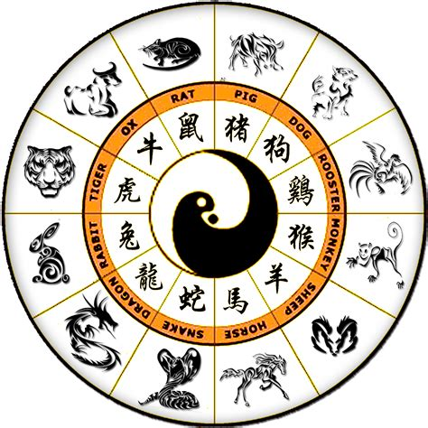 new year zodiac animal meanings x episode 138 links and discussion