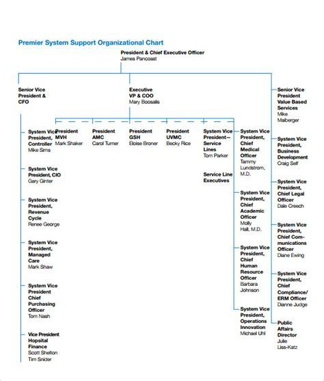 hospital organizational chart 9 hospital organizational chart templates to
