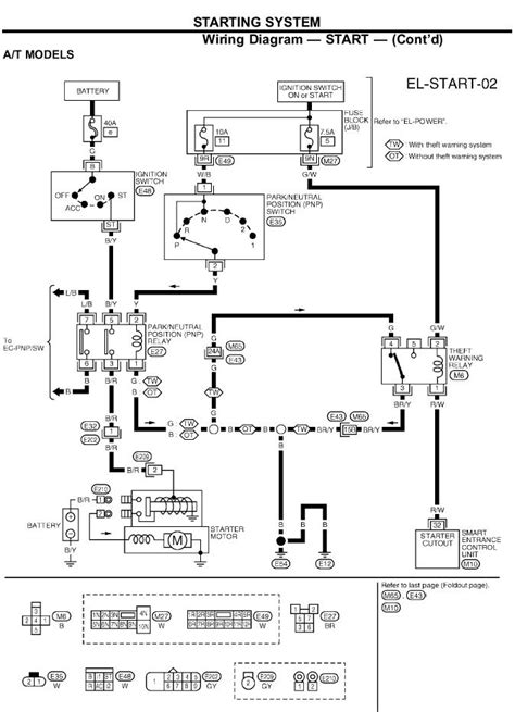 pin nissan alternator wiring diagram on