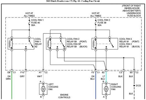 2004 buick rendezvous wiring harness buick wiring diagram inside 2004 buick century starter wiring diagram 2004 buick rendezvous wiring diagram and schematics