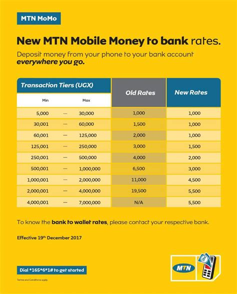 mtn mobile money what you need to about mtn mobile money to bank rates