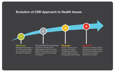 our health journal a co created wellness resource books csr s next frontier health and wellness bsr