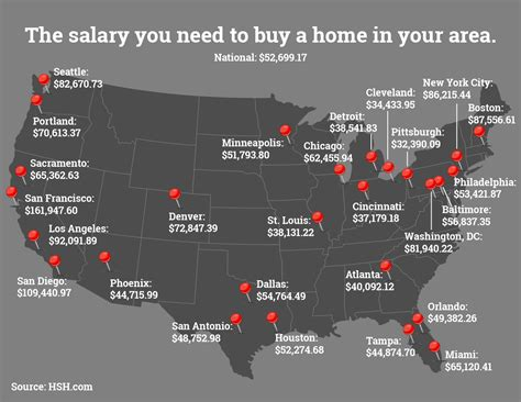 buying a house in us how much you need to make to own a home in 27 cities in u s infographic