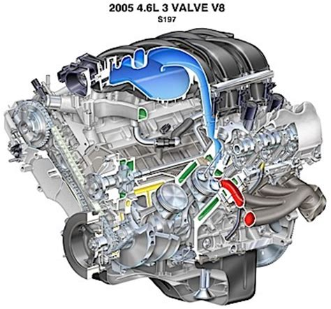4 6 ford engine problems ford 4 6l sohc dohc engines service issues