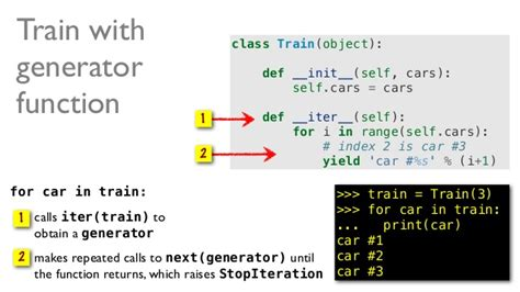 pattern generator in python the vanishing pattern from iterators to generators in python