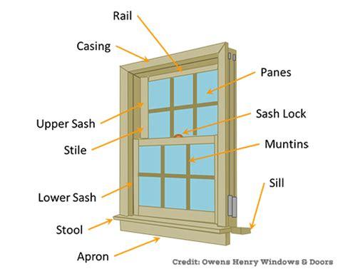 trailer house window replacement window muntin replacement best 25 home window replacement ideas on pinterest