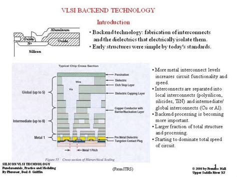 powerpoint templates for vlsi back end vlsi authorstream