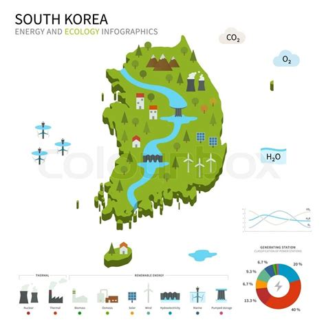 analog layout jobs in south korea energy industry and ecology of south korea vector map with