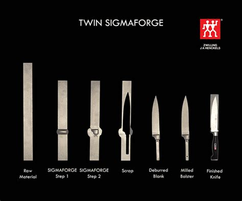 Chef Kitchen Knives Forged Vs Stamped Kitchen Knives Comparison Guide And