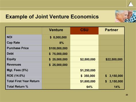 exle of joint venture exhibit 99 1