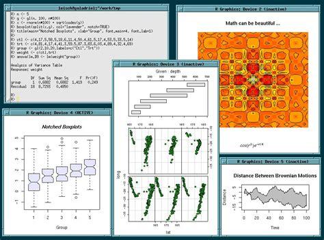r statistical graphics software r programming language bioinformatics