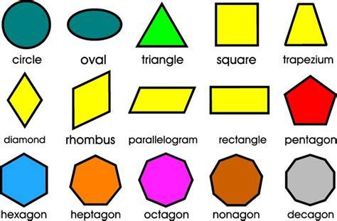 pattern shapes names thumbnails exploring line point shape form scale