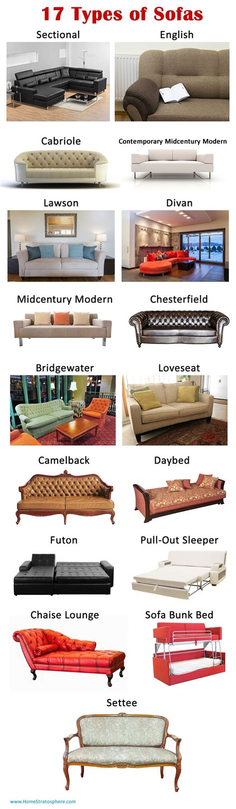 Living Room Furniture Names Names Of Living Room Furniture