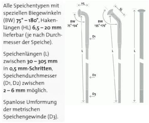 Oldtimer Motorrad Speichen by Oldtimer Motorr 228 Der Ersatzteile Reparaturen
