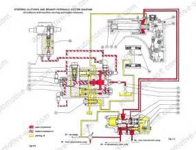 ford skid steer wiring diagram skid free printable wiring diagrams