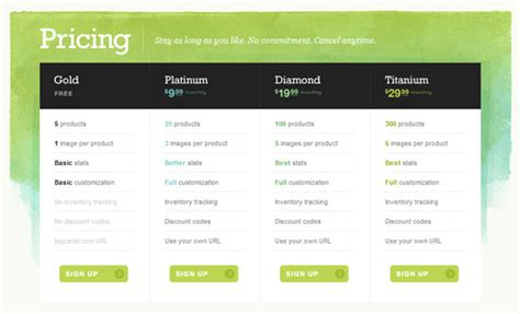 big cartel design templates 20 pricing plan comparison table design xdesigns