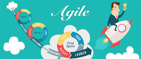 The Agile Mba Review by Importance Of Flexibility In Agile Development