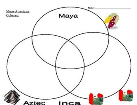 aztec inca venn diagram aztecs vs incas chart mayan diagram americans